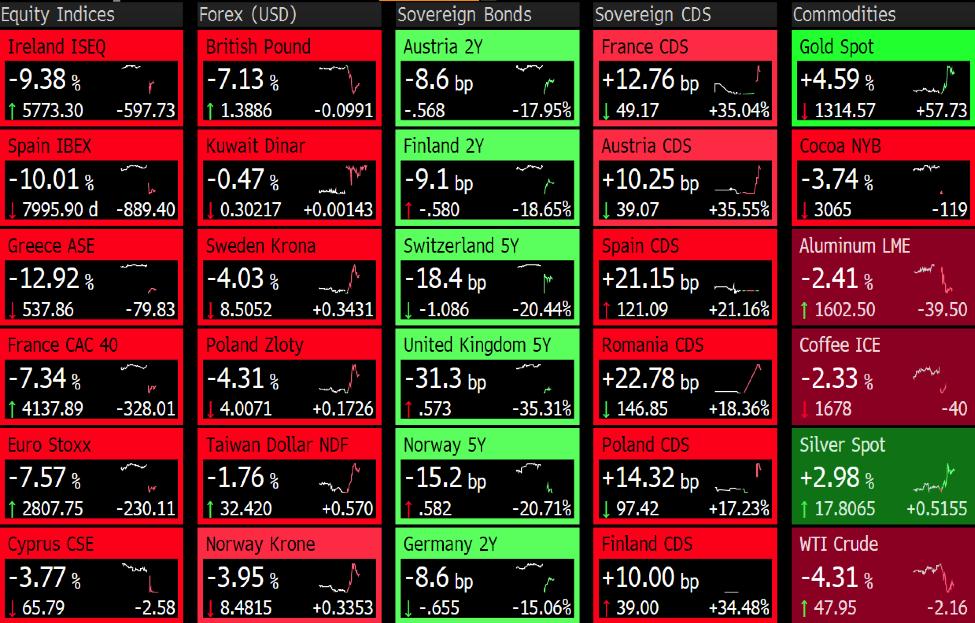 financial-markets3